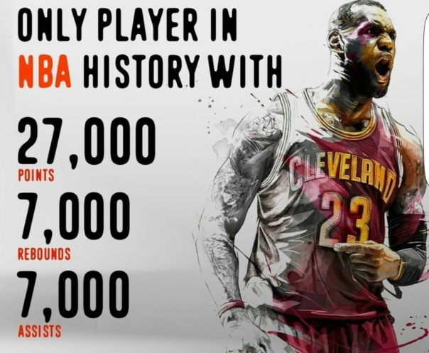 Lebron james -Westpoppn.com #FACTS